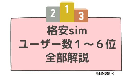 格安simユーザーランキントップ6