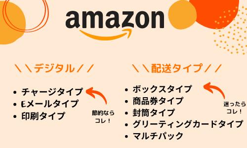 Amazonギフト券は全部で8種類!